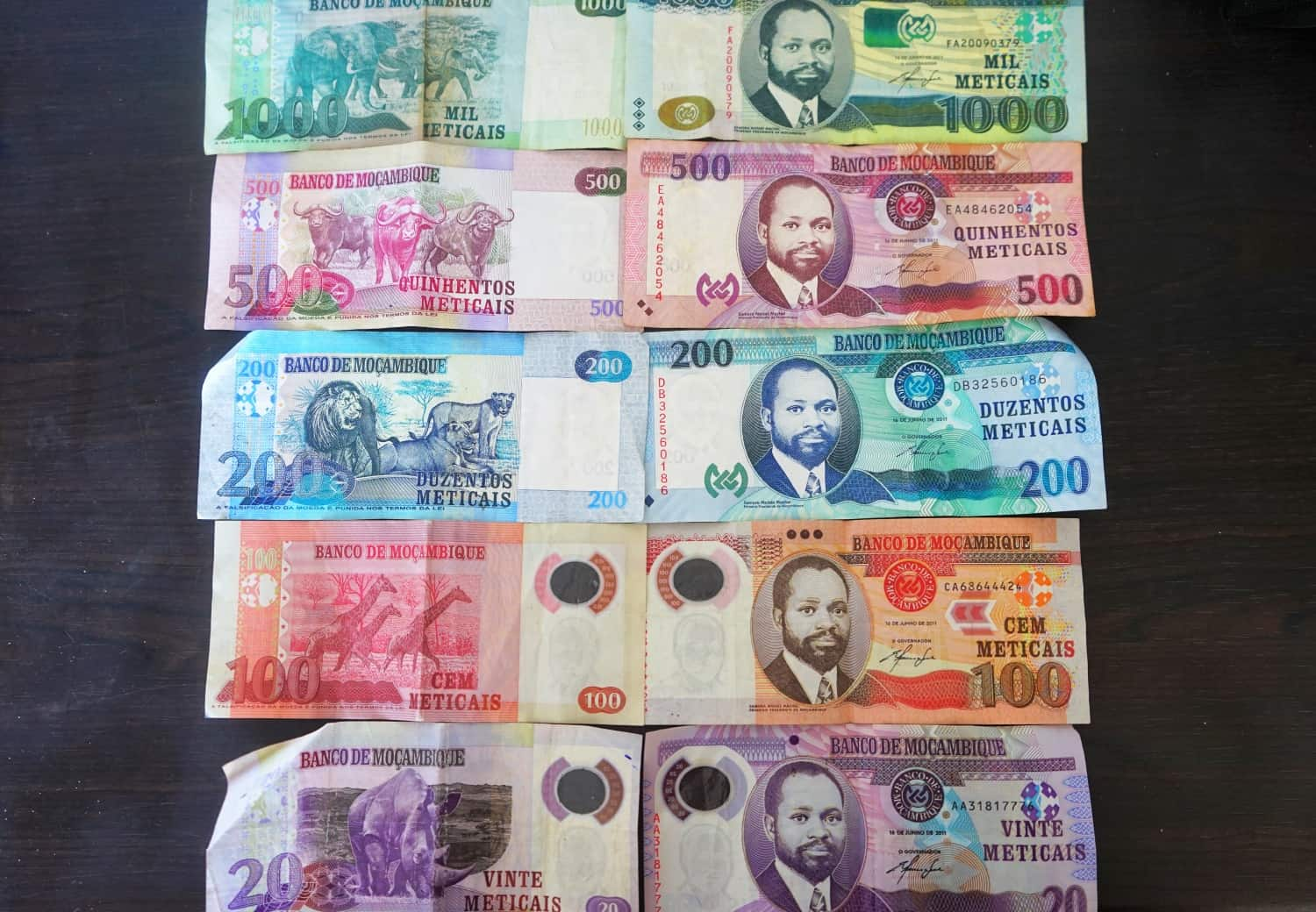 Mozambican metacais currency