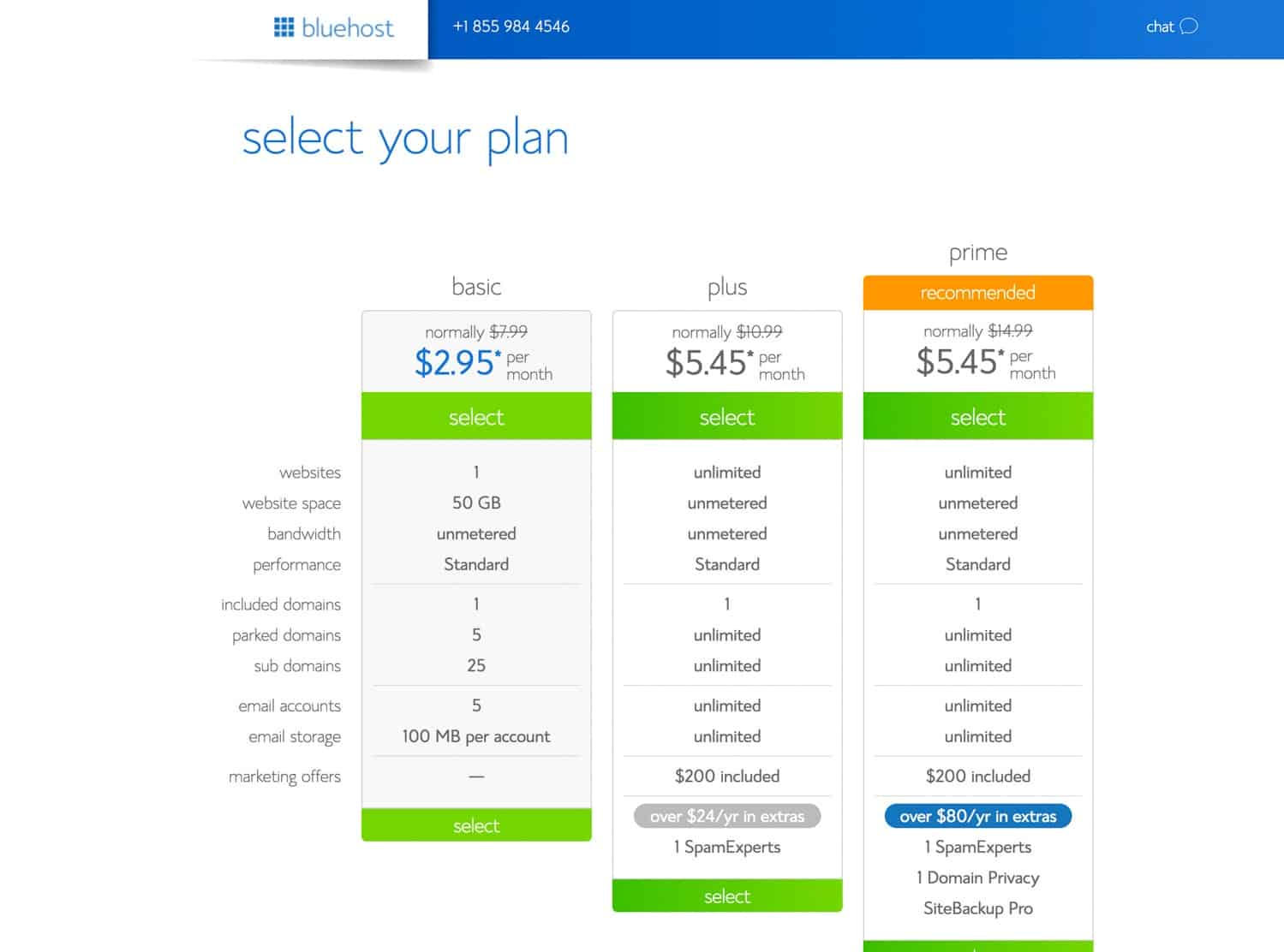 Bluehost plan selection for promo pricing